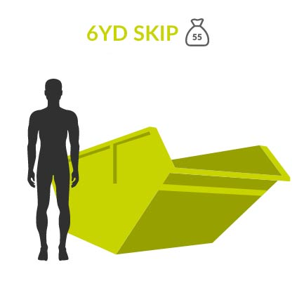 6 Yard Builders Skip Hire